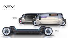 AEV Robotics Fahrzeugplattform