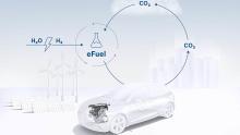 E-Fuels Bosch