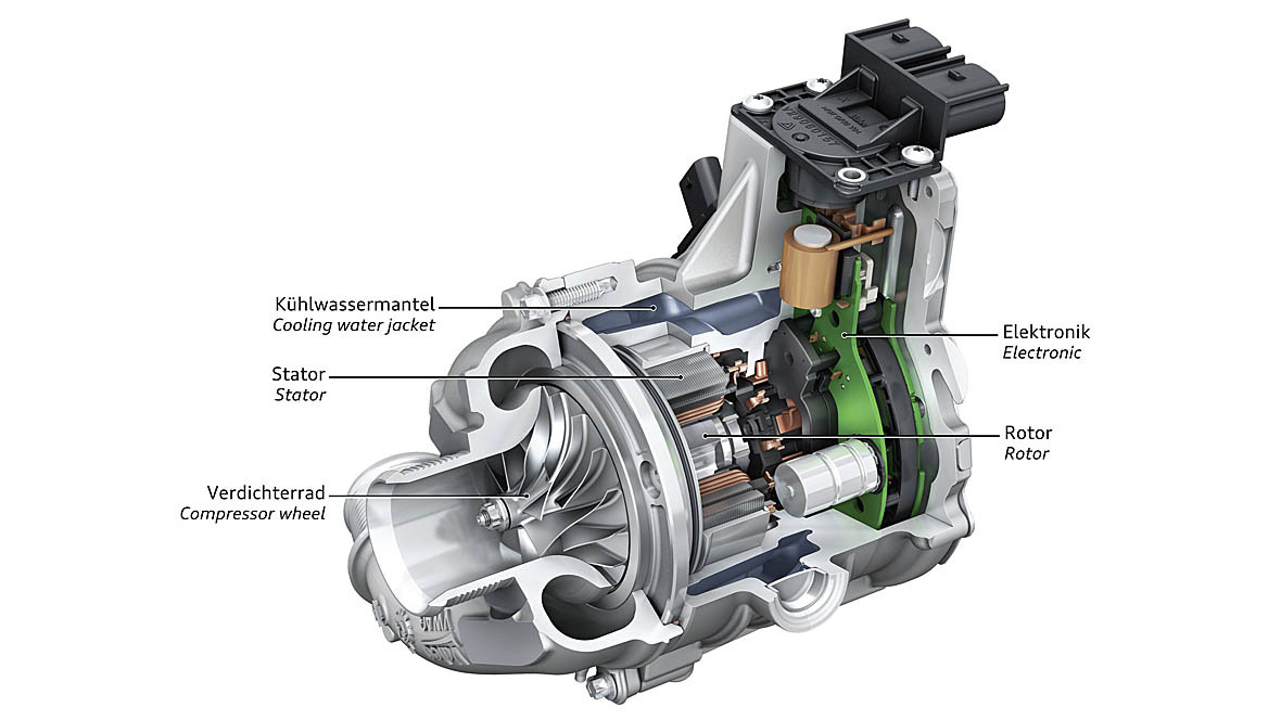 Elektrischer Verdichter Audi