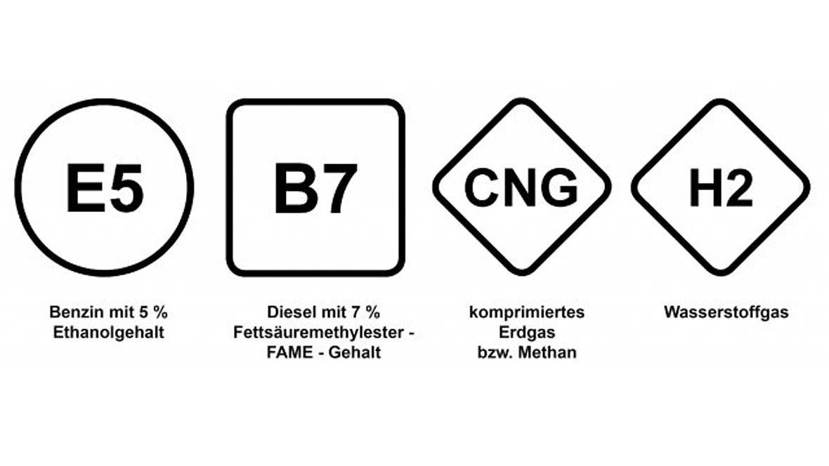 Neue Kraftstoff-Symbole an der Zapfsäule - autohaus.de