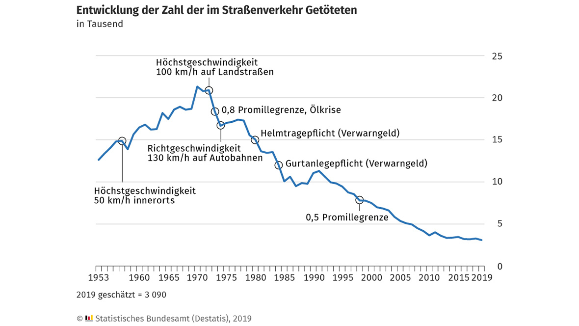 Tote Deutschland Täglich
