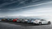 Porsche 911 Turbo Baureihen