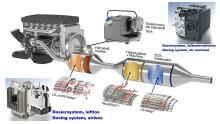 SCR-Technik Continental