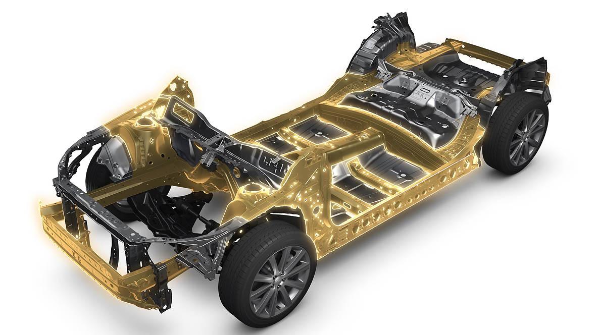 Subaru Fahrzeugplattform