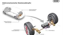 Audi Stoßdämpfersystem eRot
